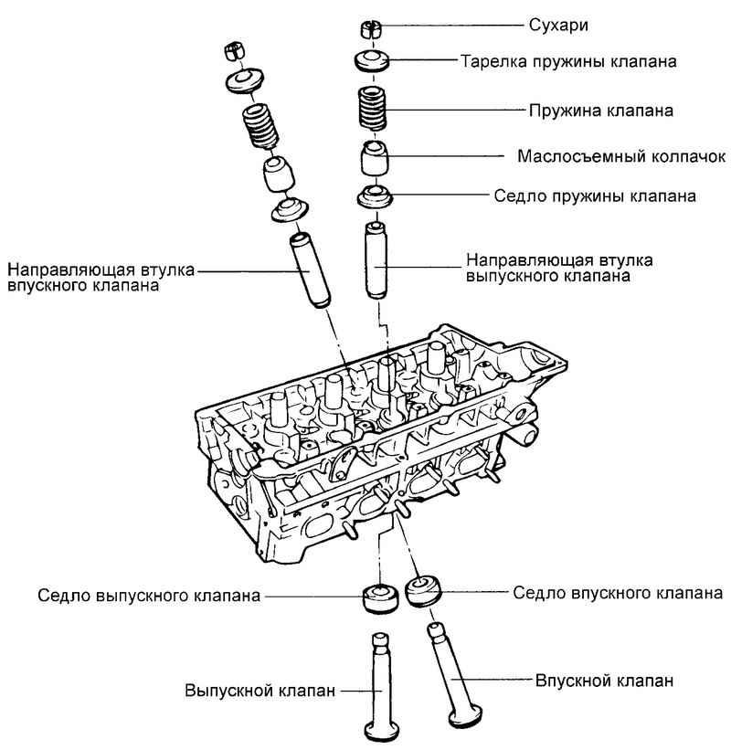 Головка блока цилиндров и