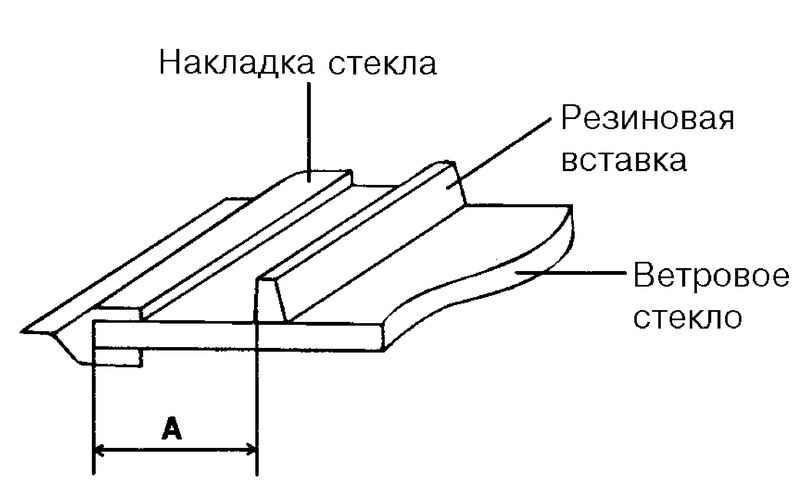 Схема наклейки резиновой